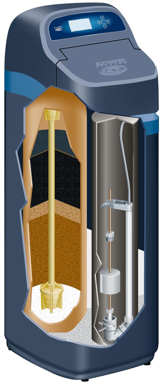 ecowater refiner